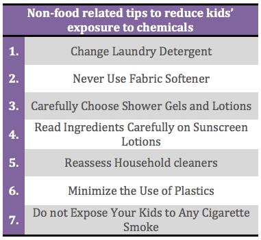 12 tips - non-food